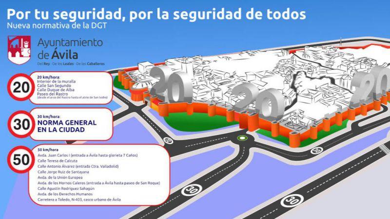 Límites de velocidad en la ciudad de Ávila